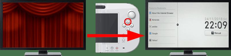Modding Nintendo Wii U with Homebrew and Haxchi – scribbleghost